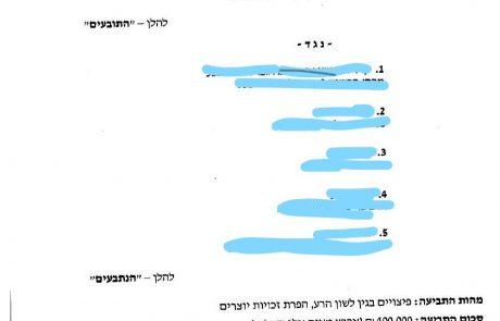 עופר ארז ויעקב בניסן בתביעת השתקה נוספת בערכאות נגד קו ברסלב